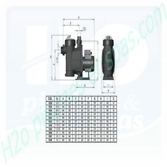 Pompe de filtration astral glass plus cv monophas h2o piscines spas for Pompe piscine astral glass plus
