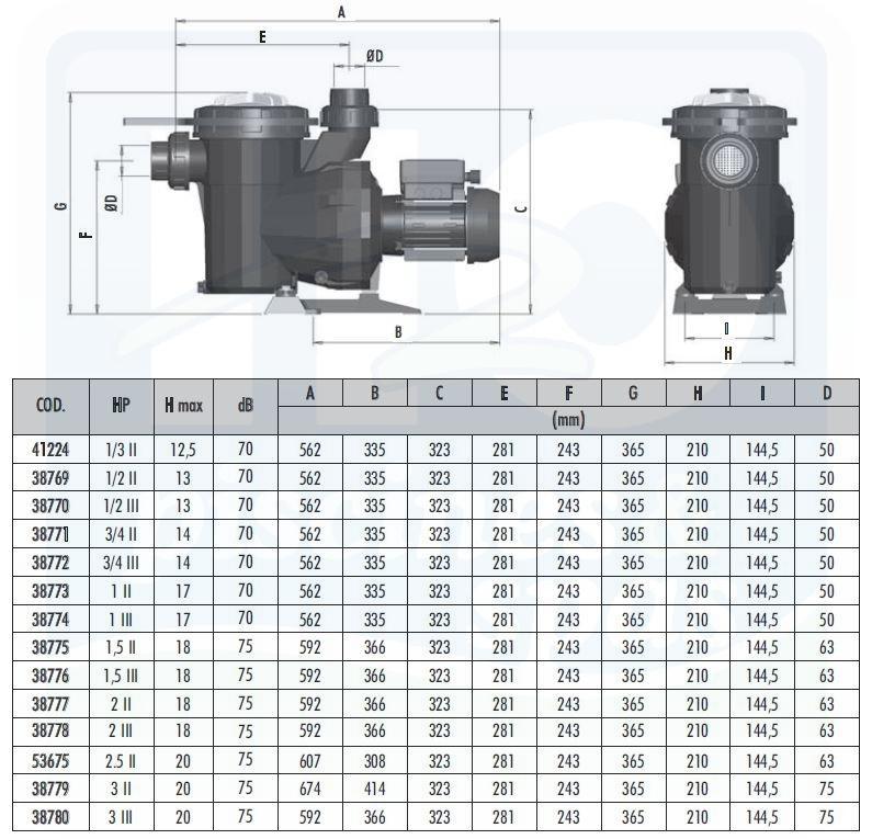 Pompe de filtration ASTRAL Victoria plus  3 cv  34m3h
