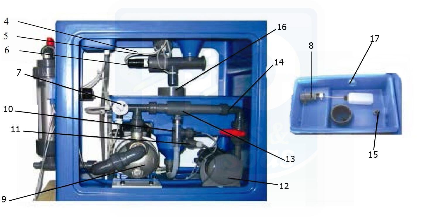 h2o piscines spas pices dtaches station de dosage. Black Bedroom Furniture Sets. Home Design Ideas